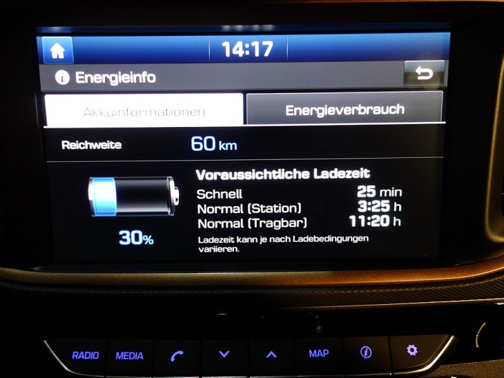 386137_1406436802251_slide bei ZH E-AUTO.tirol GmbH in